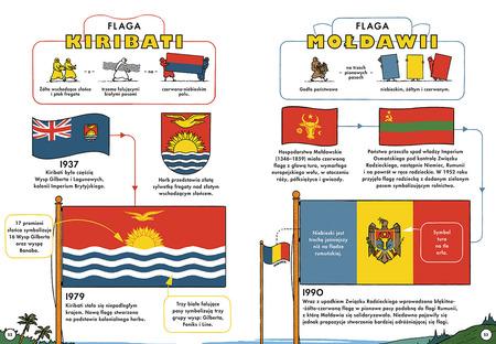 FLAGA NA MASZT! Przewodnik po flagach z całego świata DWIE SIOSTRY 2020 (2)