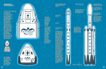 TU JESTEŚMY Kosmiczne wyprawy, wizje i eksperymenty DWIE SIOSTRY 2021 (3)