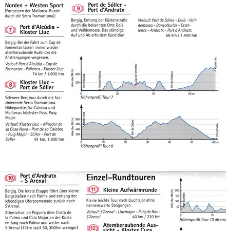 MAJORKA wodoodporna mapa rowerowa 1:75 000 ADFC (5)