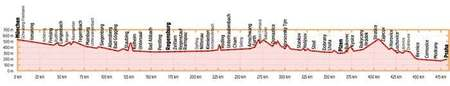 MONACHIUM - REGENSBURG - PRAGA atlas rowerowy BIKELINE 2021 (2)