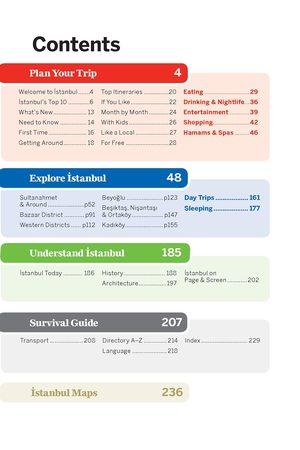 ISTAMBUŁ 10 przewodnik LONELY PLANET 2021 (2)